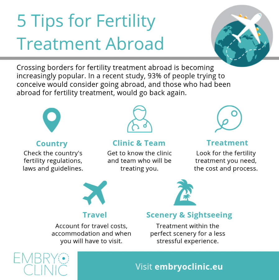 5 Tips for Fertility Treatment Abroad